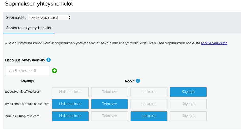 MyNebula yhteyshenkilöiden hallinta